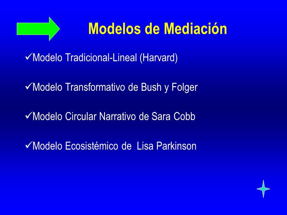 Modelos de Mediación Modelo Tradicional-Lineal (Harvard)