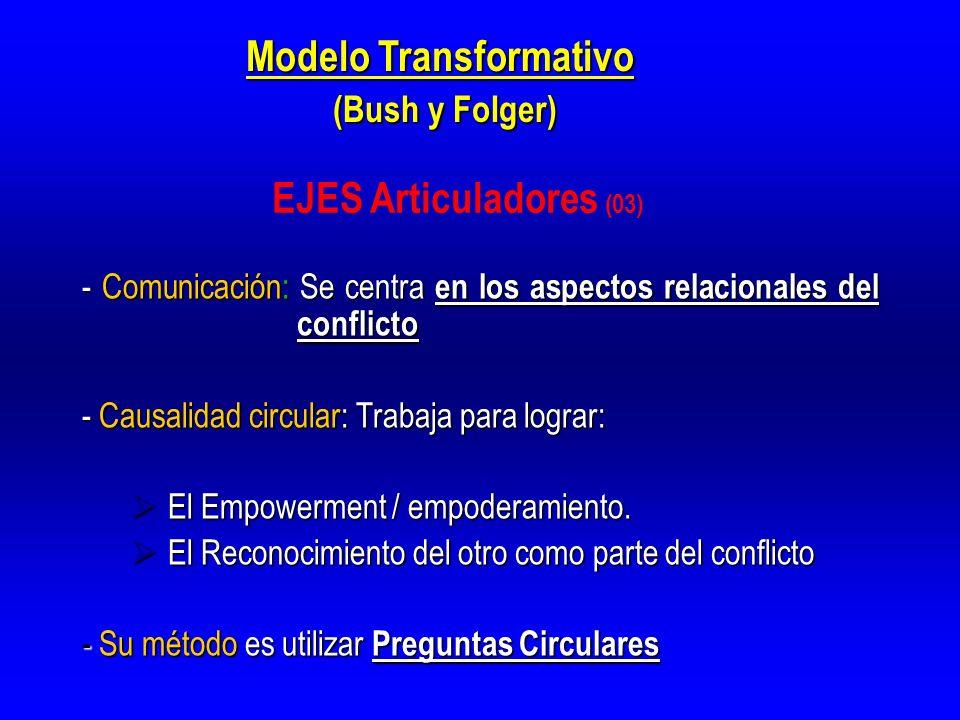 Modelo Transformativo (Bush y Folger)