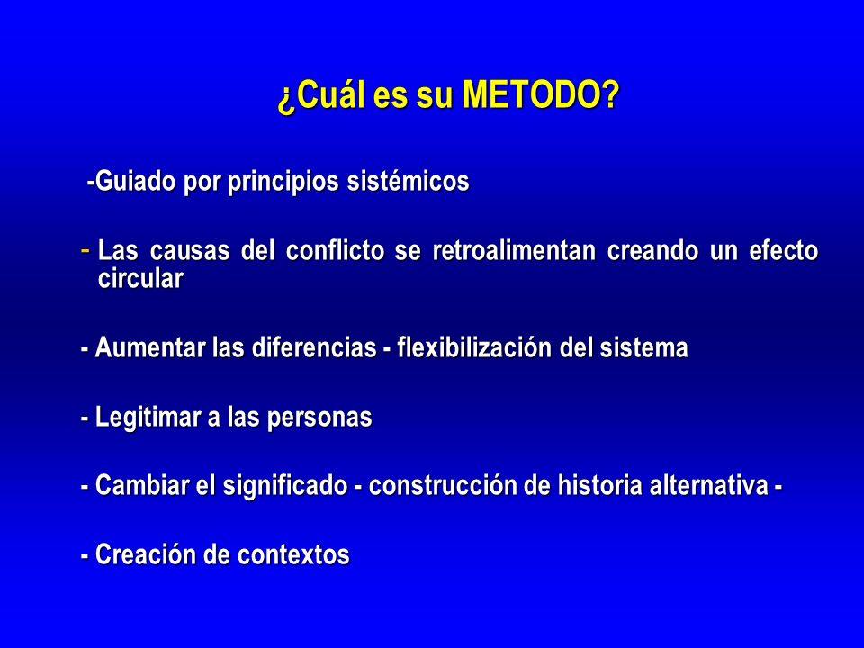 ¿Cuál es su METODO -Guiado por principios sistémicos