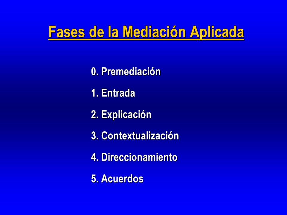 Fases de la Mediación Aplicada