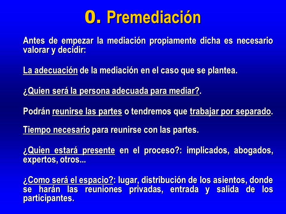 0. Premediación Antes de empezar la mediación propiamente dicha es necesario valorar y decidir: