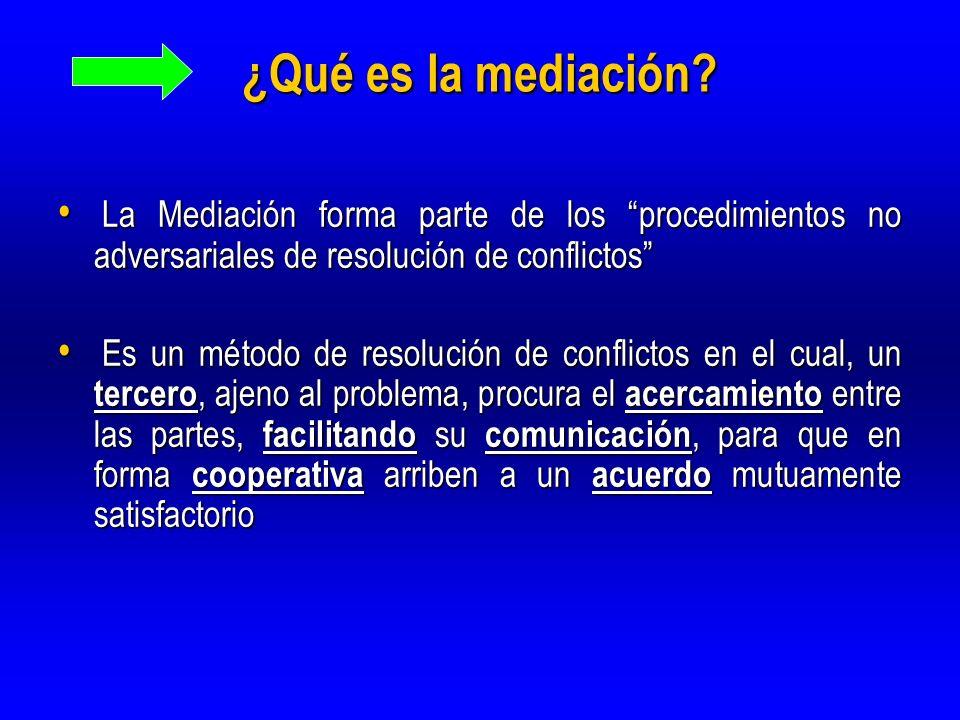 ¿Qué es la mediación La Mediación forma parte de los procedimientos no adversariales de resolución de conflictos