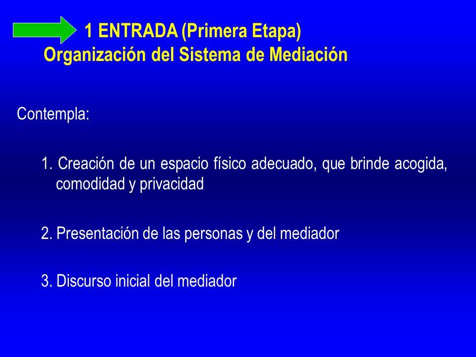 1 ENTRADA (Primera Etapa) Organización del Sistema de Mediación