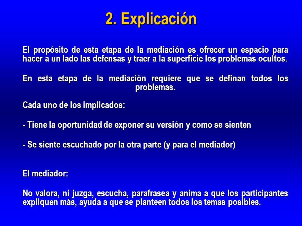 2. Explicación
