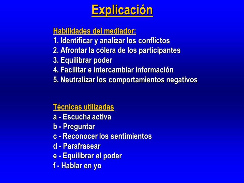 Explicación Habilidades del mediador:
