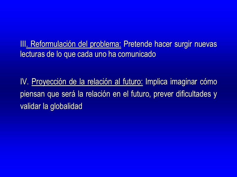 III. Reformulación del problema: Pretende hacer surgir nuevas lecturas de lo que cada uno ha comunicado