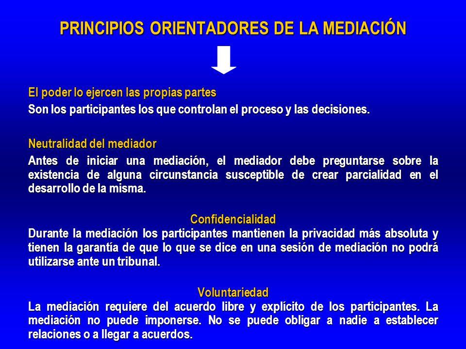 PRINCIPIOS ORIENTADORES DE LA MEDIACIÓN