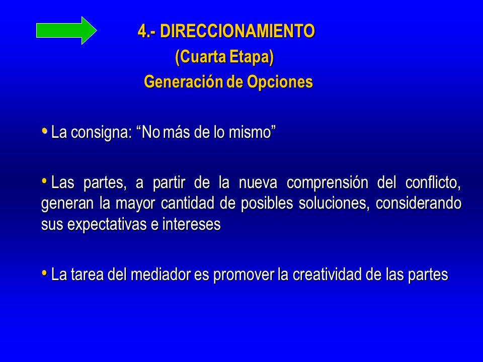 4.- DIRECCIONAMIENTO (Cuarta Etapa) Generación de Opciones. La consigna: No más de lo mismo