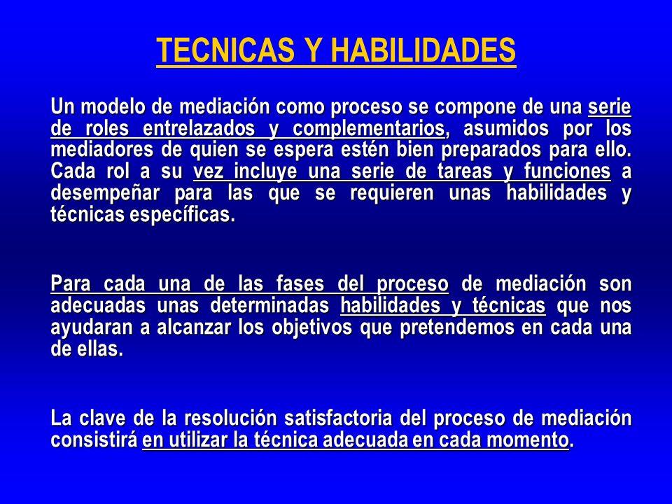 TECNICAS Y HABILIDADES