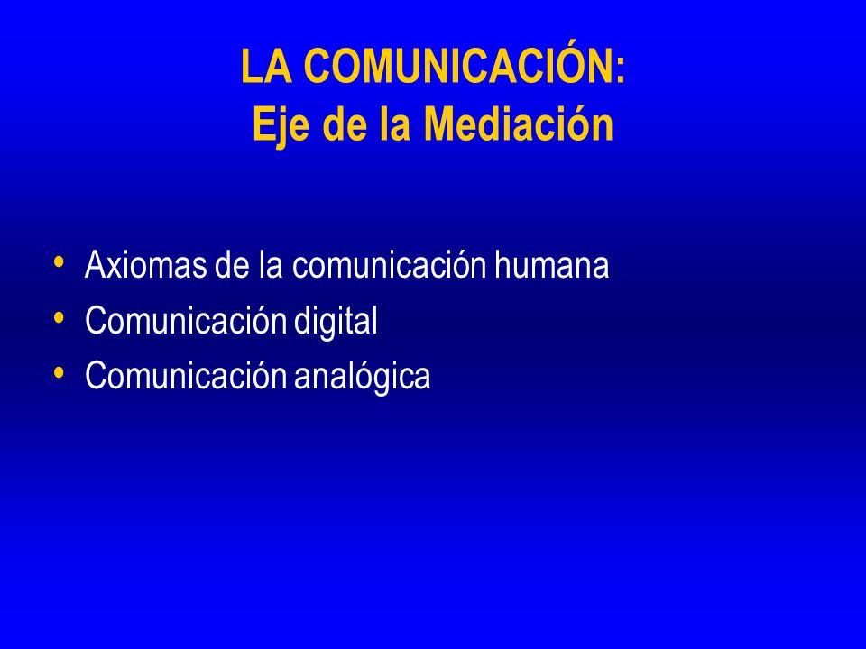 LA COMUNICACIÓN: Eje de la Mediación