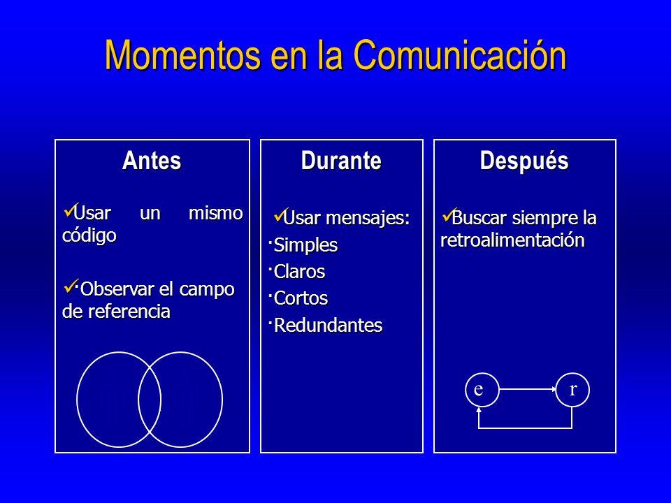 Momentos en la Comunicación