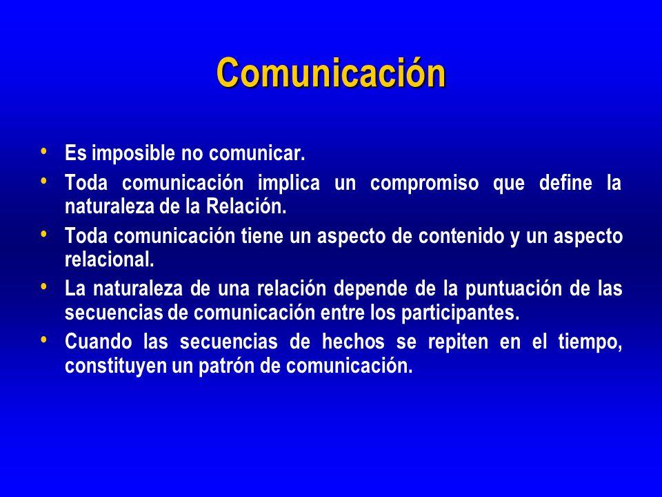 Comunicación Es imposible no comunicar.