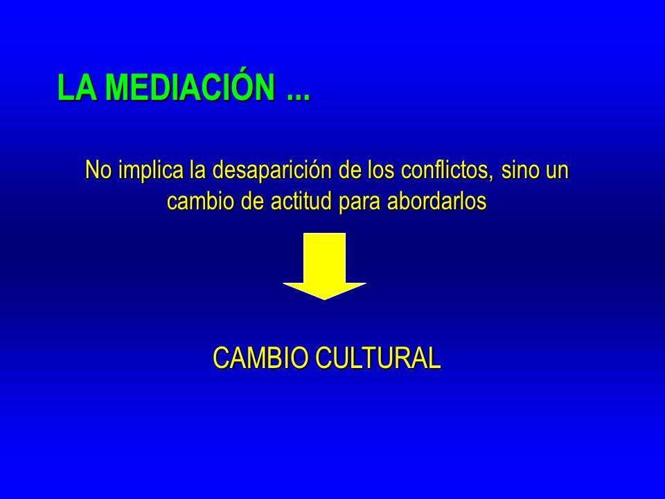 LA MEDIACIÓN ... CAMBIO CULTURAL