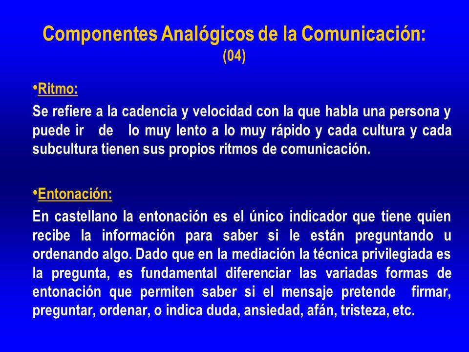 Componentes Analógicos de la Comunicación: (04)