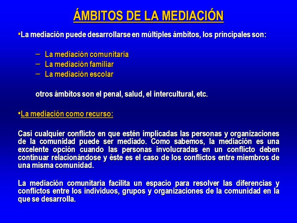 ÁMBITOS DE LA MEDIACIÓN