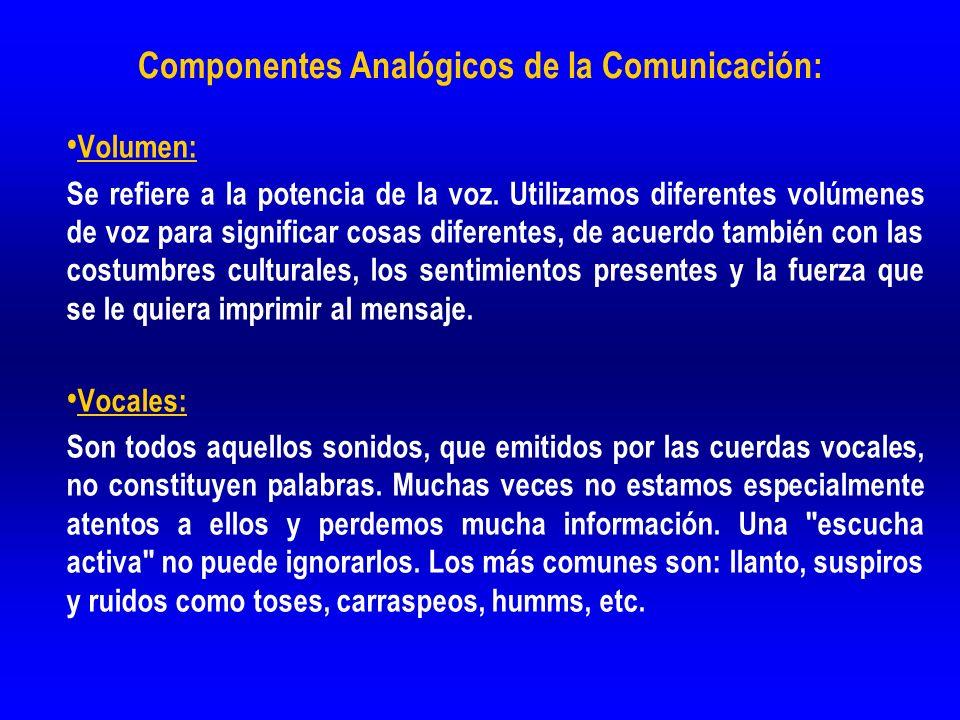 Componentes Analógicos de la Comunicación: