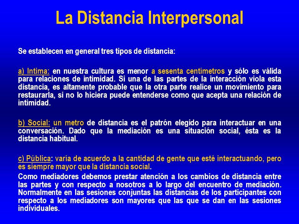 La Distancia Interpersonal