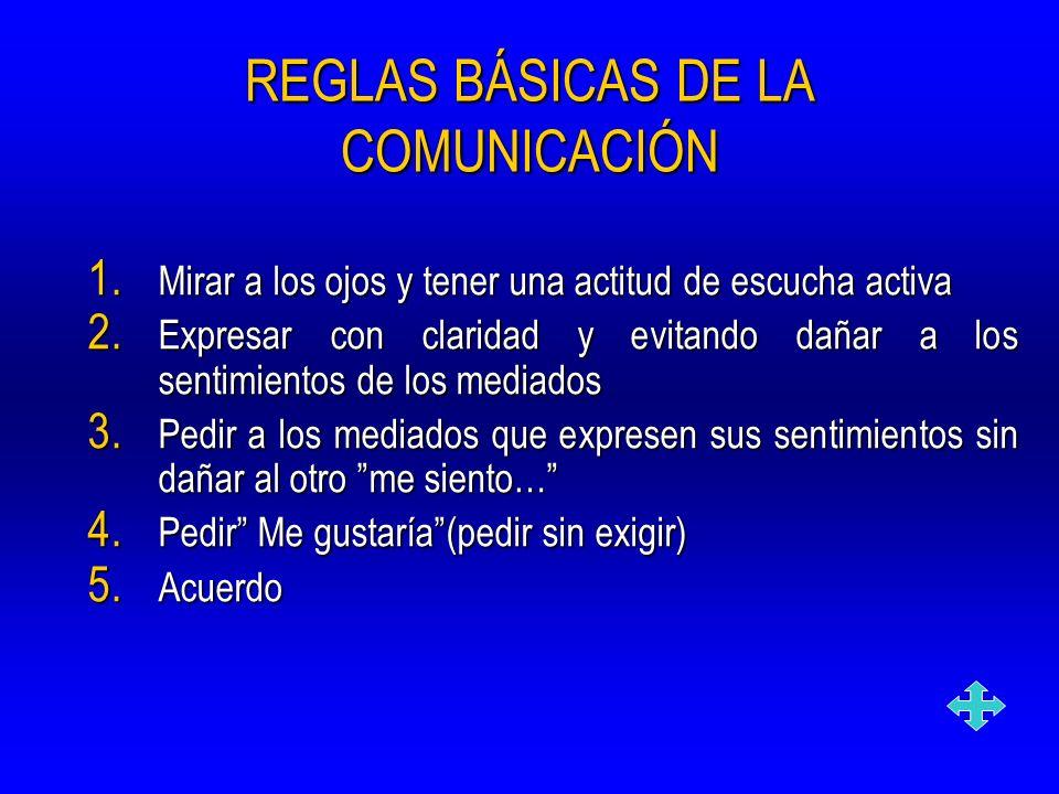 REGLAS BÁSICAS DE LA COMUNICACIÓN