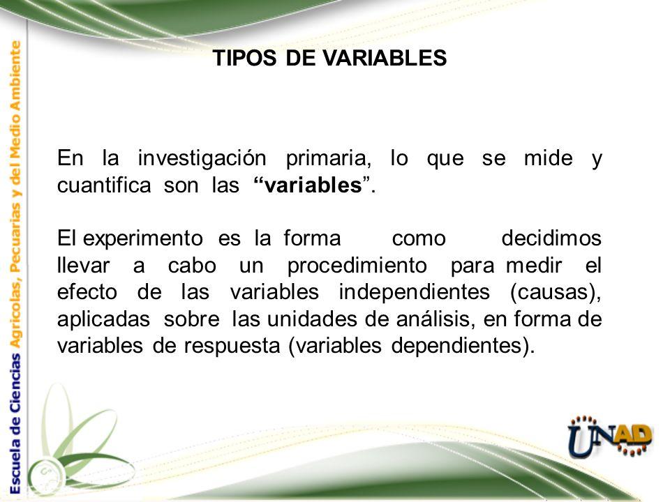 TIPOS DE VARIABLES En la investigación primaria, lo que se mide y cuantifica son las variables .