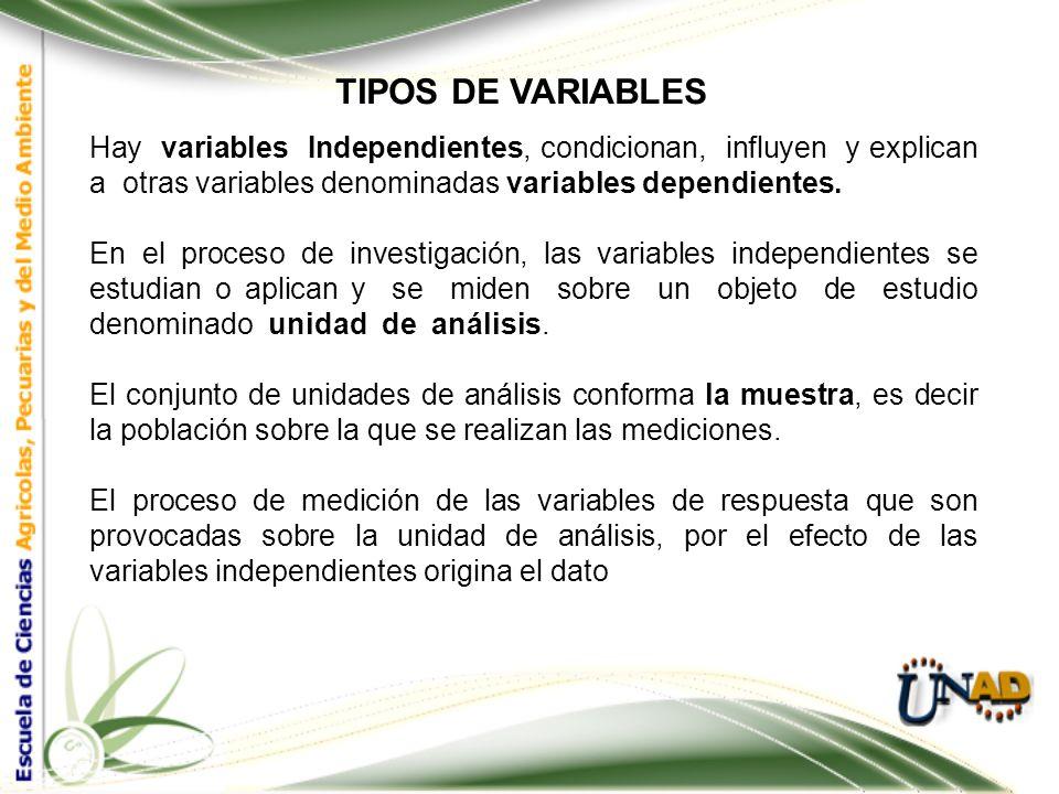 TIPOS DE VARIABLES Hay variables Independientes, condicionan, influyen y explican a otras variables denominadas variables dependientes.