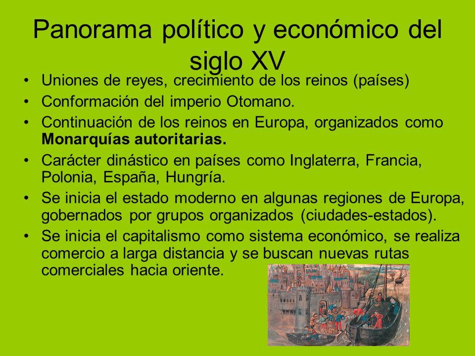 Panorama político y económico del siglo XV