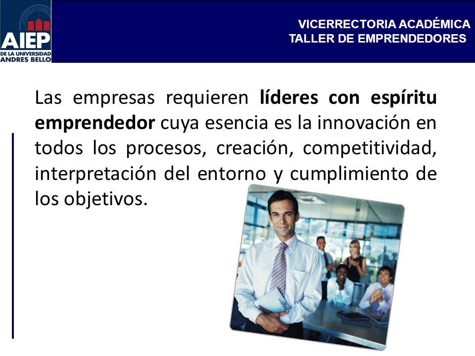Las empresas requieren líderes con espíritu emprendedor cuya esencia es la innovación en todos los procesos, creación, competitividad, interpretación del entorno y cumplimiento de los objetivos.