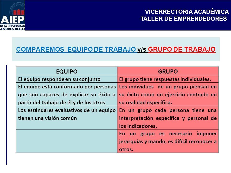 COMPAREMOS EQUIPO DE TRABAJO v/s GRUPO DE TRABAJO