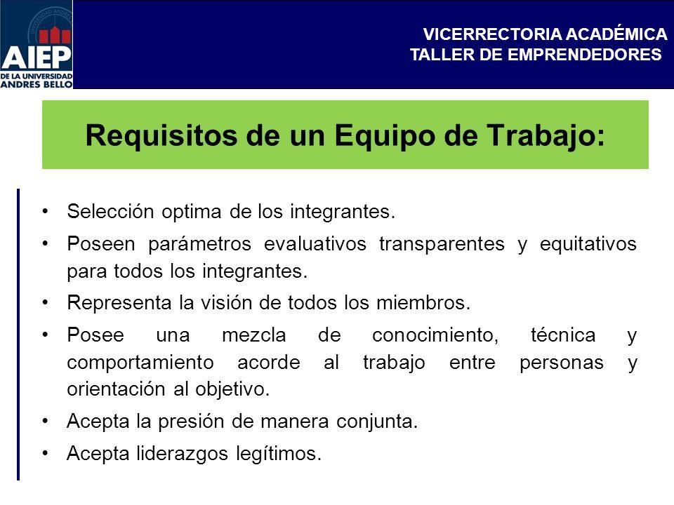Requisitos de un Equipo de Trabajo: