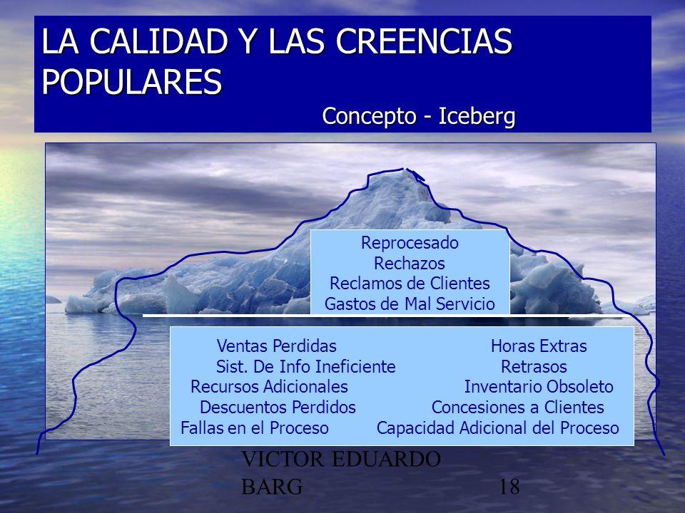 LA CALIDAD Y LAS CREENCIAS POPULARES Concepto - Iceberg