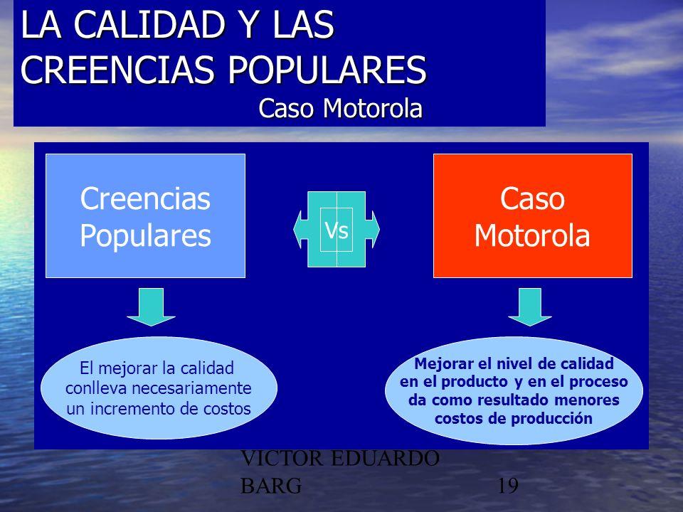 LA CALIDAD Y LAS CREENCIAS POPULARES Caso Motorola