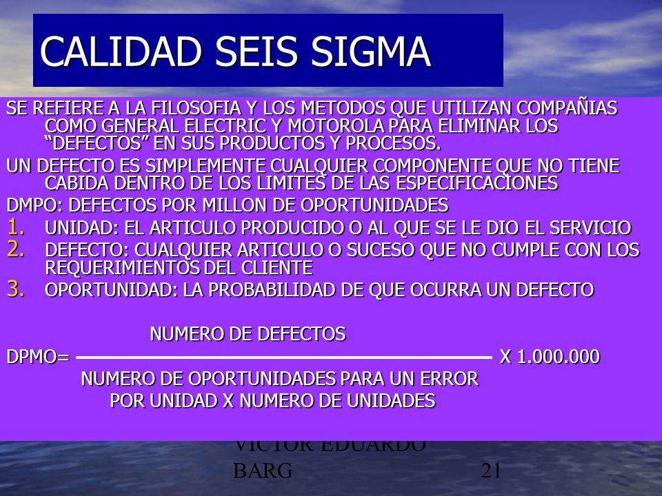 CALIDAD SEIS SIGMA POR DR. C.P./LIC. VICTOR EDUARDO BARG