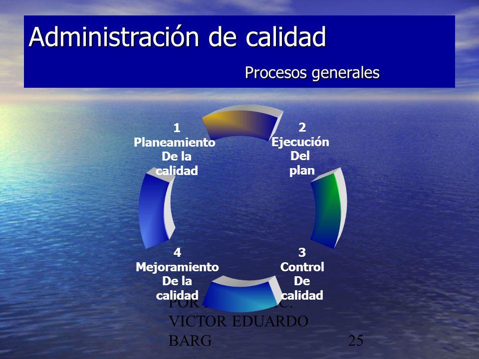 Administración de calidad Procesos generales