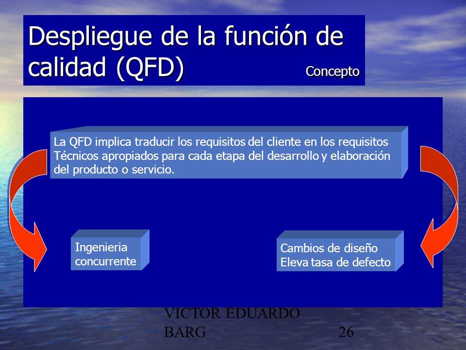 Despliegue de la función de calidad (QFD) Concepto