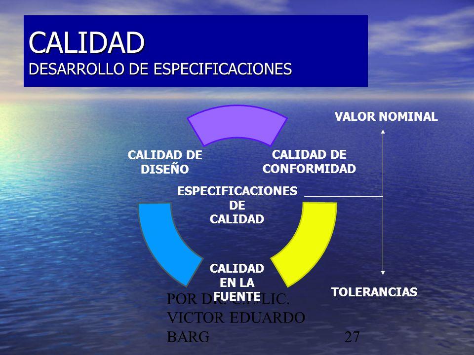 CALIDAD DESARROLLO DE ESPECIFICACIONES