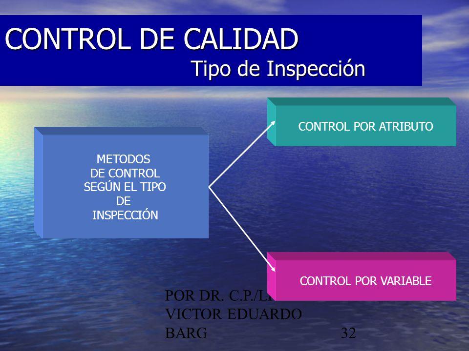 CONTROL DE CALIDAD Tipo de Inspección