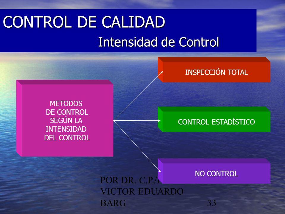 CONTROL DE CALIDAD Intensidad de Control