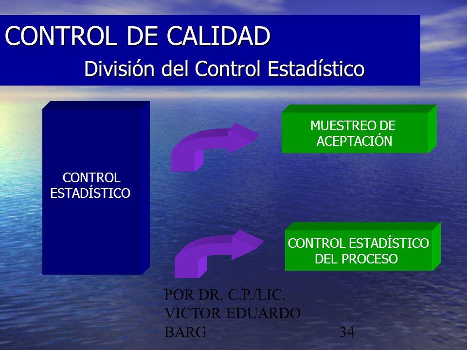 CONTROL DE CALIDAD División del Control Estadístico