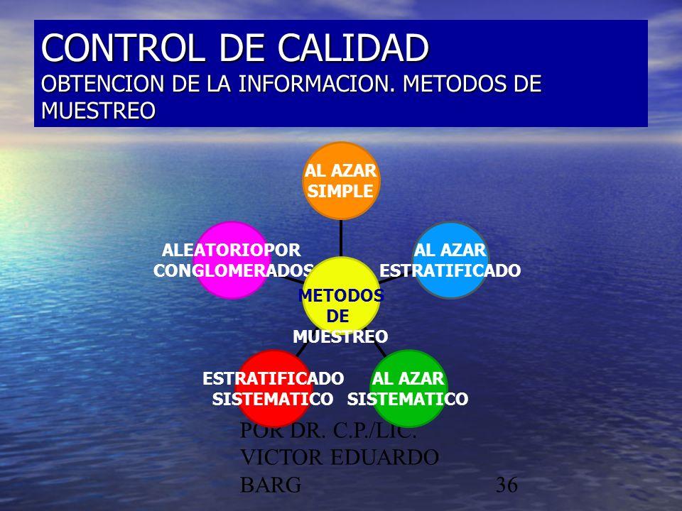 CONTROL DE CALIDAD OBTENCION DE LA INFORMACION. METODOS DE MUESTREO