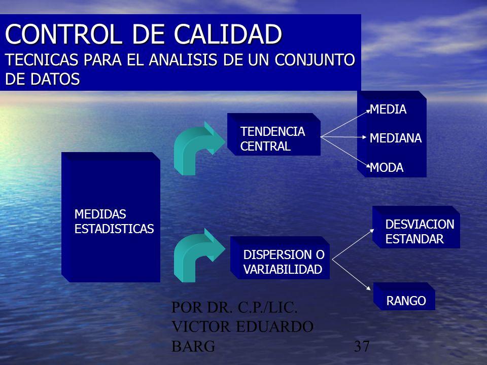 CONTROL DE CALIDAD TECNICAS PARA EL ANALISIS DE UN CONJUNTO DE DATOS