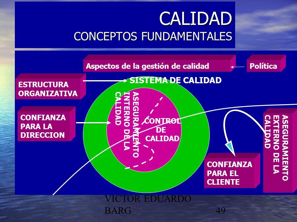 CALIDAD CONCEPTOS FUNDAMENTALES