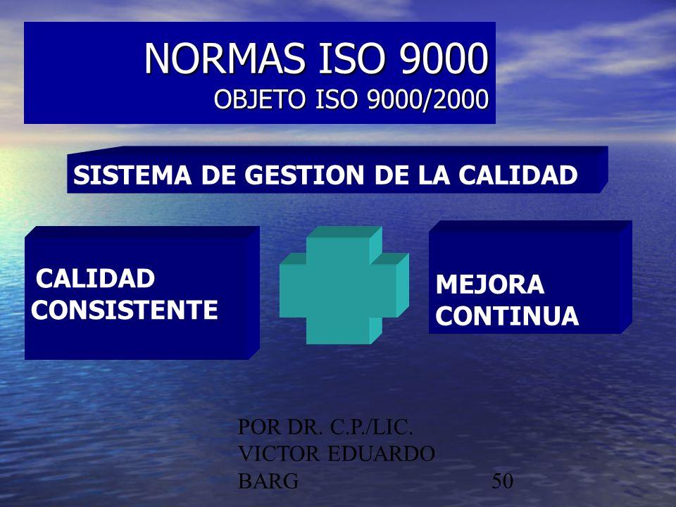 NORMAS ISO 9000 OBJETO ISO 9000/2000 SISTEMA DE GESTION DE LA CALIDAD