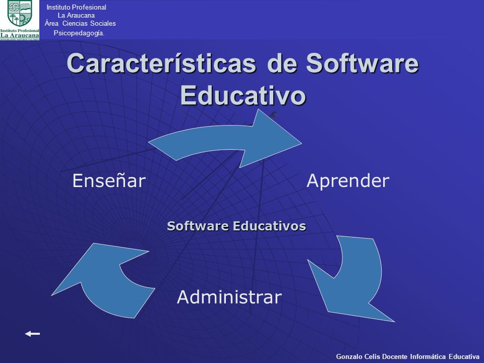 Características de Software Educativo