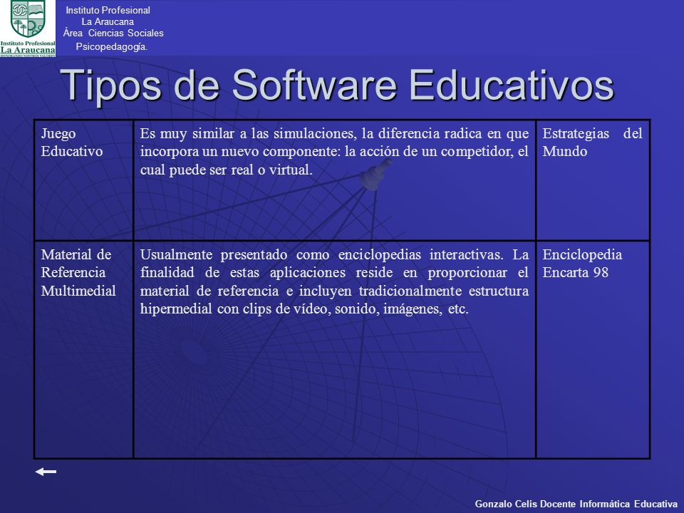 Tipos de Software Educativos