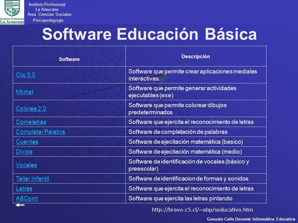 Software Educación Básica