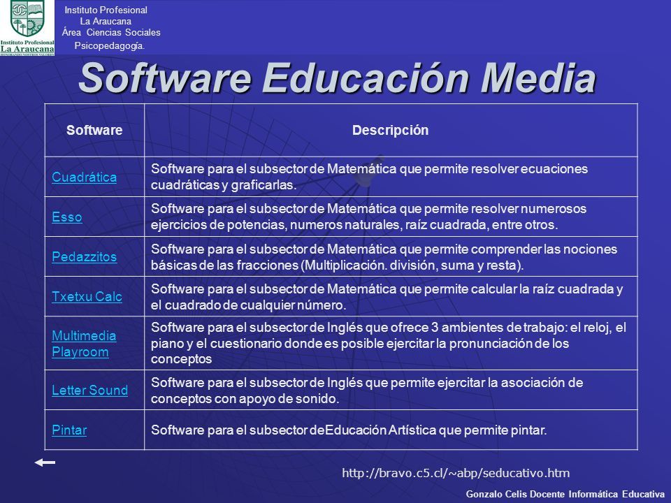Software Educación Media