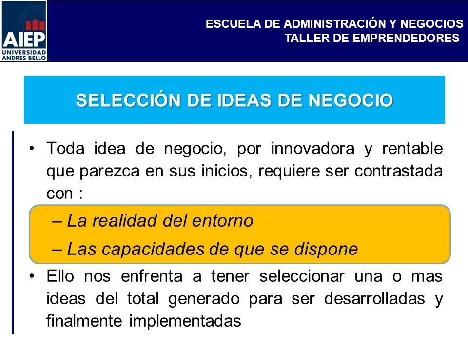SELECCIÓN DE IDEAS DE NEGOCIO