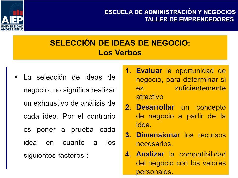 SELECCIÓN DE IDEAS DE NEGOCIO: Los Verbos