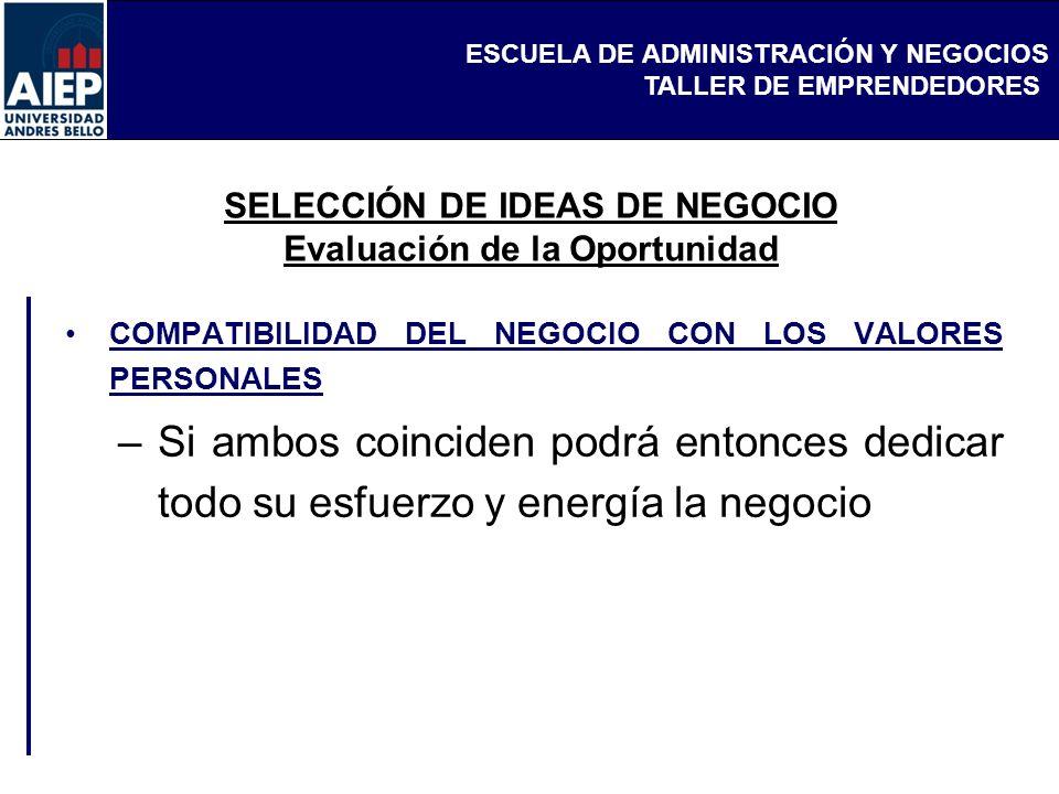 SELECCIÓN DE IDEAS DE NEGOCIO Evaluación de la Oportunidad