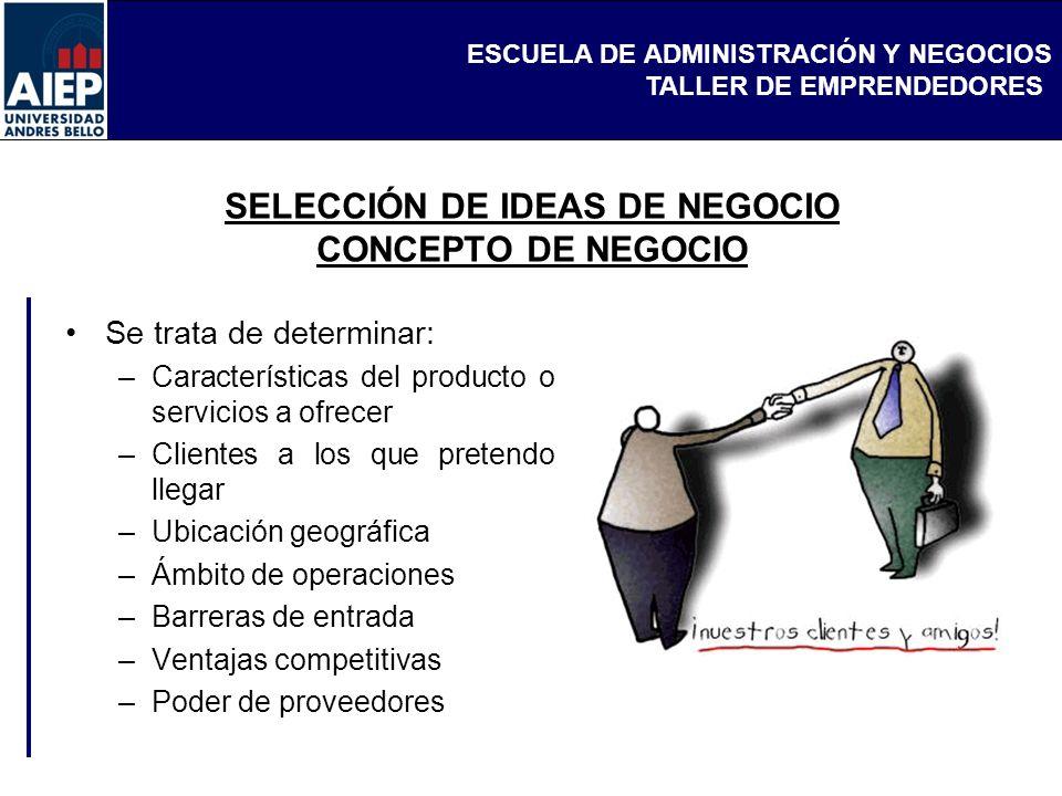 SELECCIÓN DE IDEAS DE NEGOCIO CONCEPTO DE NEGOCIO