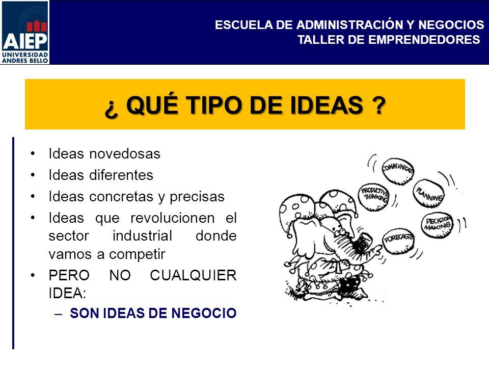 ¿ QUÉ TIPO DE IDEAS Ideas novedosas Ideas diferentes